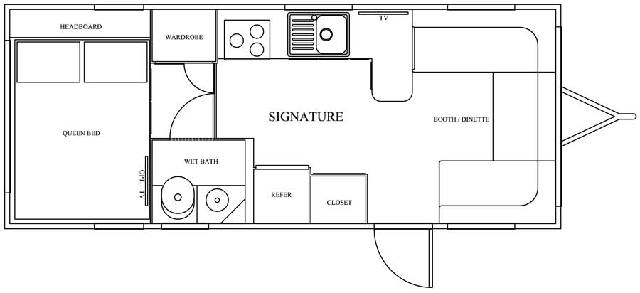 Signature Layout